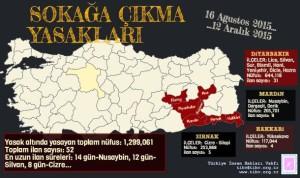 Ο χάρτης με τις επτά επαρχίες που έχει επέμβει ο στρατός και έχει κηρυχτεί Απαγόρευση Κυκλοφορίας, από 16 Αυγούστου έως 12 Δεκέμβρης 2015, 52 φορές. Η Απαγόρευση αφορά 1.299.061 κατοίκους. Στην Επαρχία Αμιδ, (Ντιγιάρμπακιρ) στο Λίτσε, Σιλβάν, Σουρ, Μπισμίλ, Χανί, Γενίσεχιρ, Ντίτζλε και Χάρσο, 31 φορές. Στην Επαρχία Μαρντίν, στο Νουσαϊμπίν, Κερμποράν, Ντερίκ, 9 φορές, Στην Επαρχία Σιρνάκ, στο Τζίζρε και τη Σιλόπη 5 φορές. Στην Επαρχία Χακάρι στη Γιουκσέκοβα 4 φορές. Και από μία φορά στις Επαρχίες Μους, Μπάτμαν (στη Σασόν) και Ελαζιγ. Με τον όρο NUFUS αναφέρονται οι κάτοικοι των περιοχών.