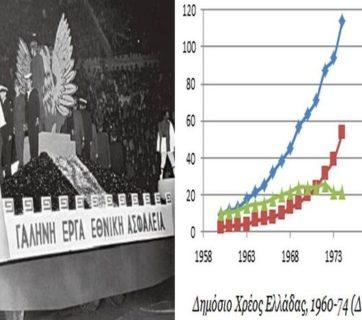Χούντα: Το «οικονομικό θαύμα» ήταν όλεθρος