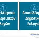 Tα αποτελέσματα των δημοτικών και περιφερειακών εκλογών
