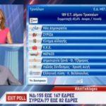 Ν. Μπογιόπουλος: «Η ΝΔ θα διαπιστώσει νωρίς ότι πολιτική δεν είναι μόνο η κάλπη, αλλά κι ο δρόμος»