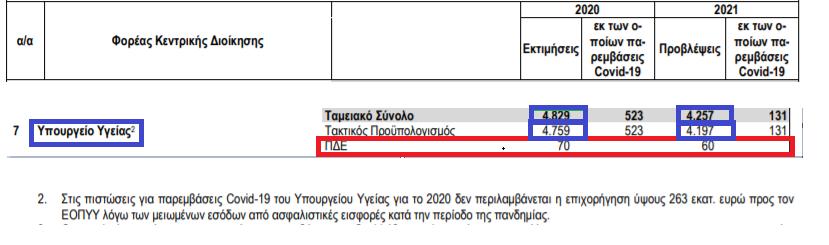ypoyrgeio ygeias12